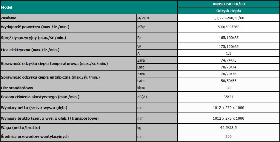 Specyfikacja Samsung rekuperator AN050JSKLKN EU